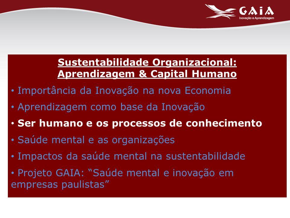 Sustentabilidade Organizacional: Aprendizagem & Capital Humano Importância da Inovação na nova Economia Aprendizagem como base da Inovação Ser humano e os processos de conhecimento Saúde mental e as organizações Impactos da saúde mental na sustentabilidade Projeto GAIA: Saúde mental e inovação em empresas paulistas