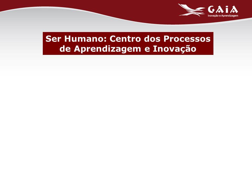 Ser Humano: Centro dos Processos de Aprendizagem e Inovação