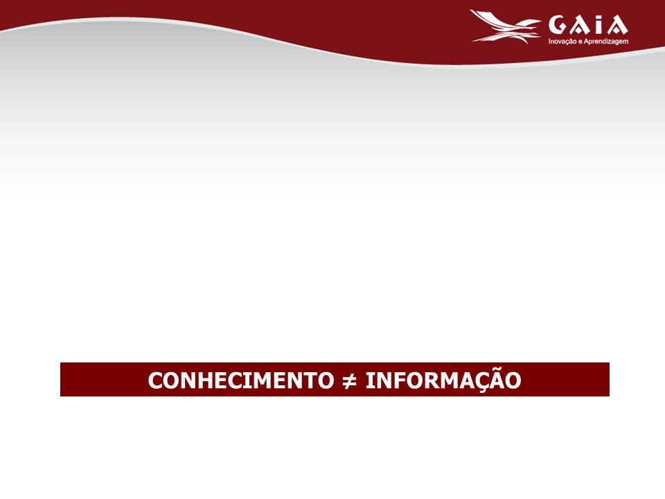 CONHECIMENTO ≠ INFORMAÇÃO