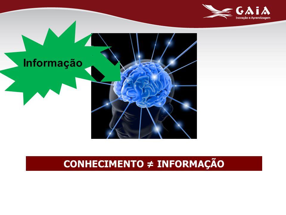 Informação CONHECIMENTO ≠ INFORMAÇÃO