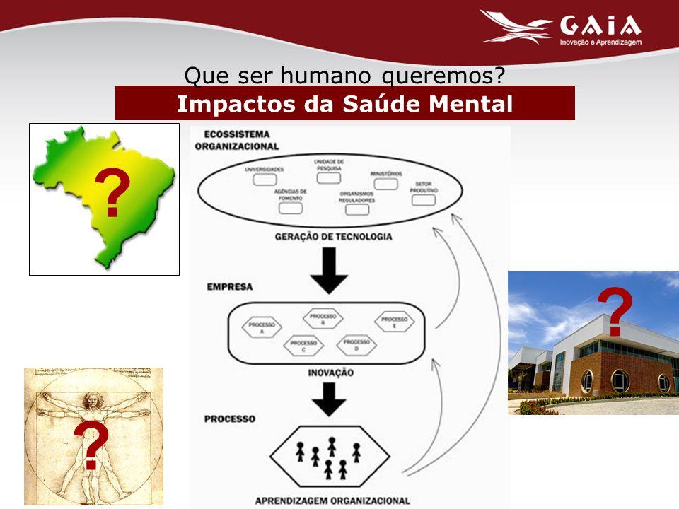 Impactos da Saúde Mental Que ser humano queremos