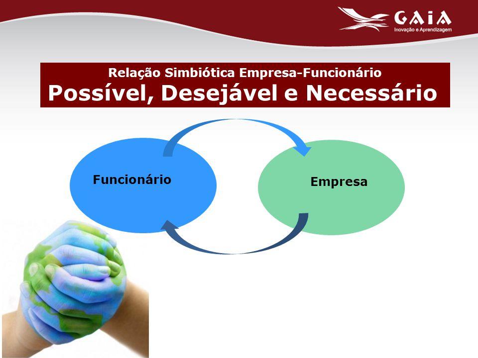 Relação Simbiótica Empresa-Funcionário Possível, Desejável e Necessário Funcionário Empresa