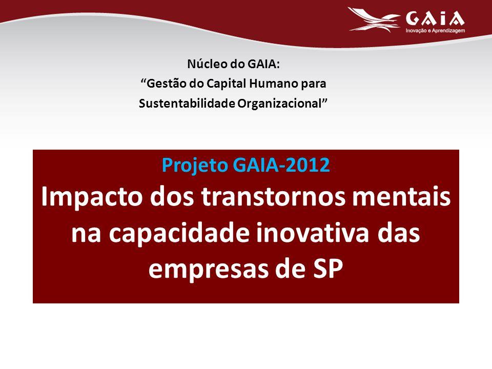 Projeto GAIA-2012 Impacto dos transtornos mentais na capacidade inovativa das empresas de SP Núcleo do GAIA: Gestão do Capital Humano para Sustentabilidade Organizacional