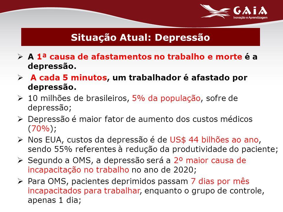  A 1ª causa de afastamentos no trabalho e morte é a depressão.
