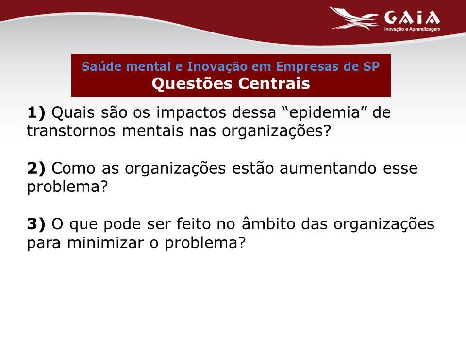1) Quais são os impactos dessa epidemia de transtornos mentais nas organizações.