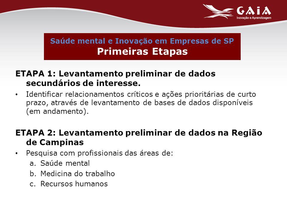 ETAPA 1: Levantamento preliminar de dados secundários de interesse.