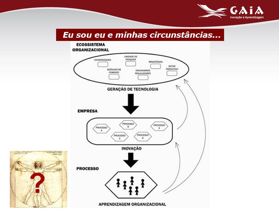 Pesquisa publicada em fev/2012 Na região metropolitana de São Paulo (RMSP), 30% das pessoas tem distúrbios mentais.