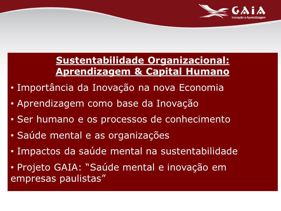 Aprendizagem: Base da Inovação O QUE / PORQUE / COMO - A Nova Economia - ATIVOS TANGÍVEIS (Terra + Capital + Trabalho) e ATIVOS INTANGÍVEIS (Capital Intelectual) decorrentes do conhecimento aplicado