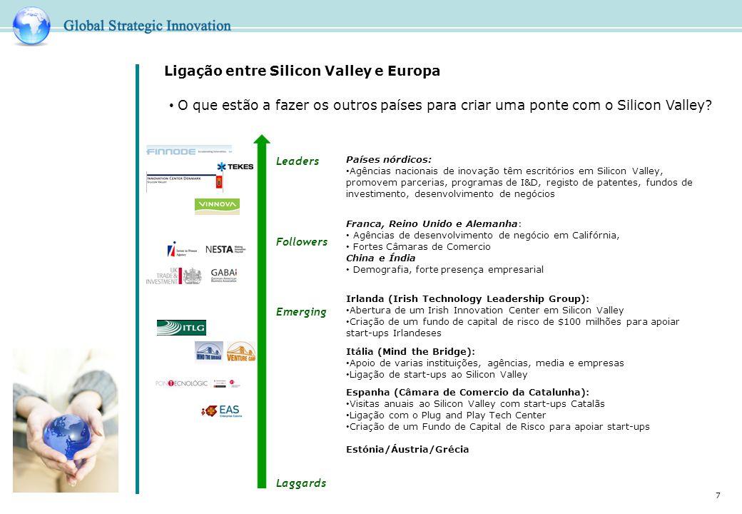 7 Ligação entre Silicon Valley e Europa O que estão a fazer os outros países para criar uma ponte com o Silicon Valley.