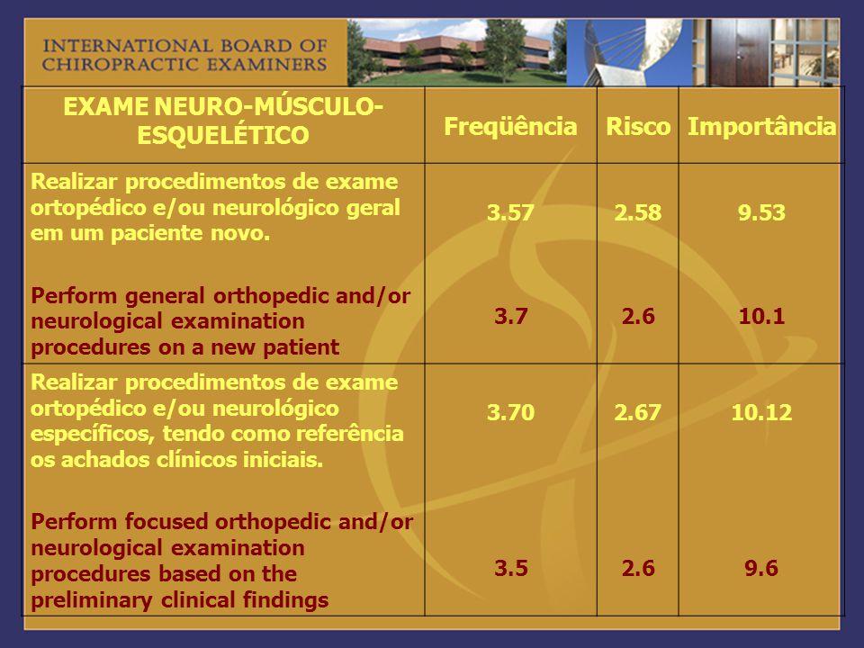 EXAME NEURO-MÚSCULO- ESQUELÉTICO FreqüênciaRiscoImportância Realizar procedimentos de exame ortopédico e/ou neurológico geral em um paciente novo. Per