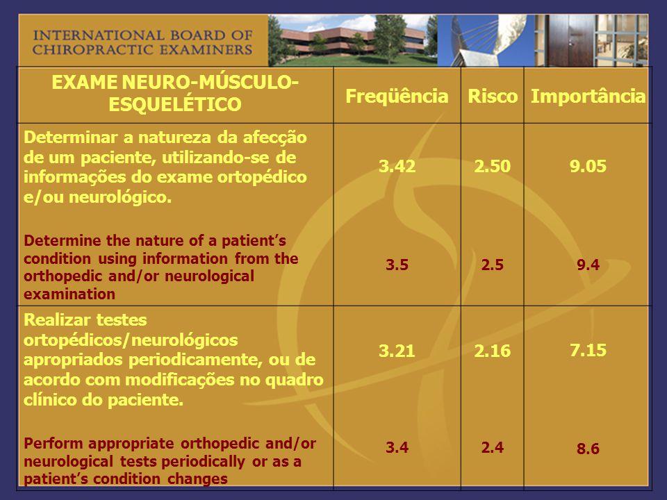 EXAME NEURO-MÚSCULO- ESQUELÉTICO FreqüênciaRiscoImportância Determinar a natureza da afecção de um paciente, utilizando-se de informações do exame ort