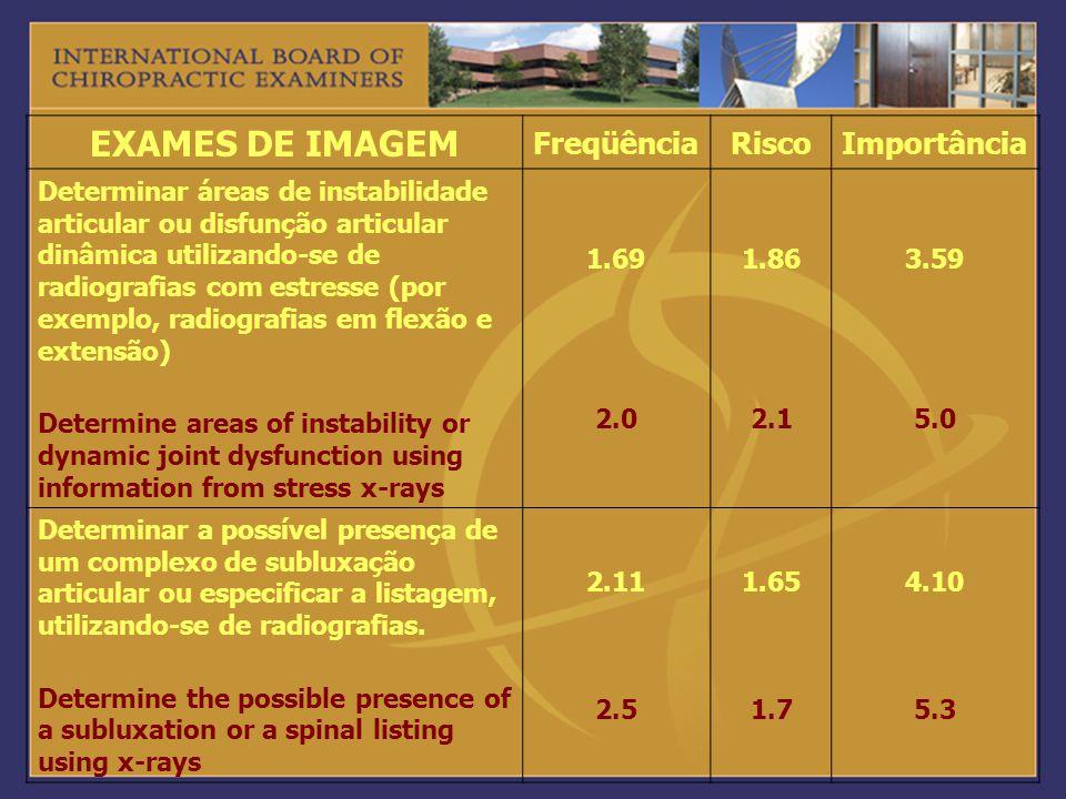 EXAMES DE IMAGEM FreqüênciaRiscoImportância Determinar áreas de instabilidade articular ou disfunção articular dinâmica utilizando-se de radiografias