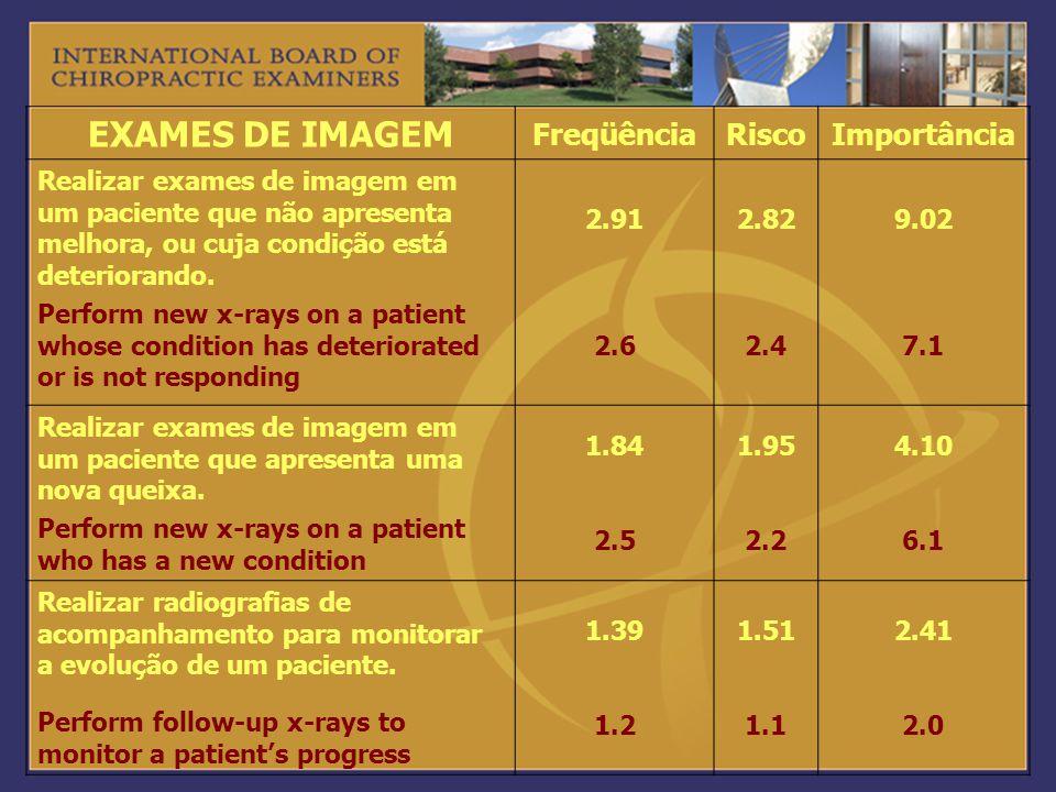 EXAMES DE IMAGEM FreqüênciaRiscoImportância Realizar exames de imagem em um paciente que não apresenta melhora, ou cuja condição está deteriorando. Pe