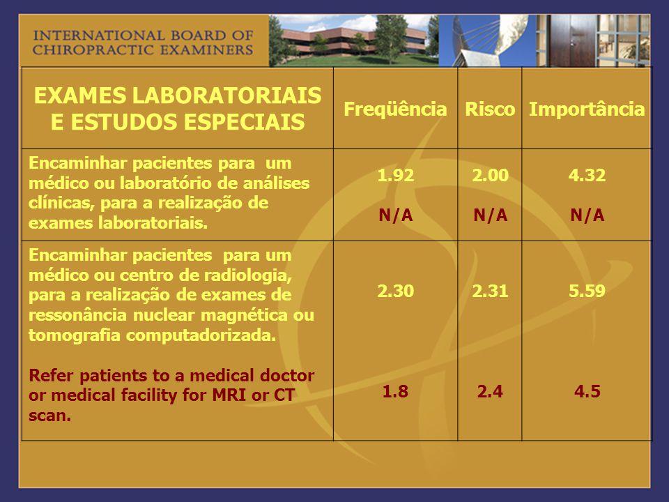 EXAMES LABORATORIAIS E ESTUDOS ESPECIAIS FreqüênciaRiscoImportância Encaminhar pacientes para um médico ou laboratório de análises clínicas, para a re