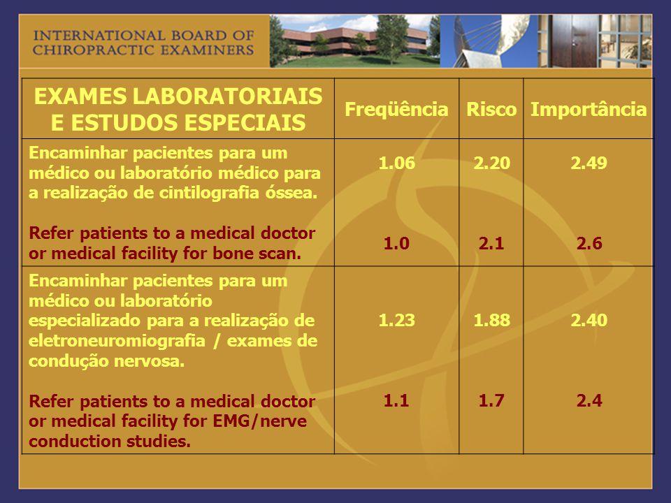 EXAMES LABORATORIAIS E ESTUDOS ESPECIAIS FreqüênciaRiscoImportância Encaminhar pacientes para um médico ou laboratório médico para a realização de cin