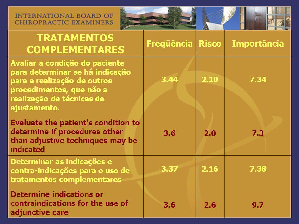 TRATAMENTOS COMPLEMENTARES FreqüênciaRiscoImportância Avaliar a condição do paciente para determinar se há indicação para a realização de outros proce