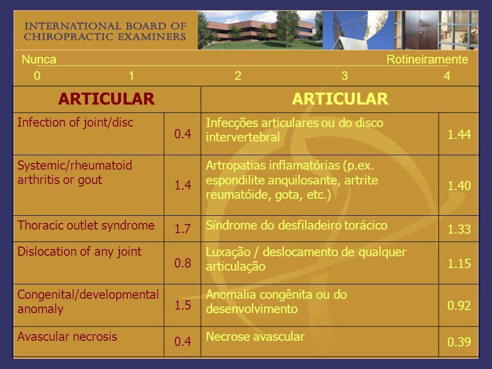 01234 NuncaRotineiramente ARTICULAR Infection of joint/disc 0.4 Infecções articulares ou do disco intervertebral 1.44 Systemic/rheumatoid arthritis or