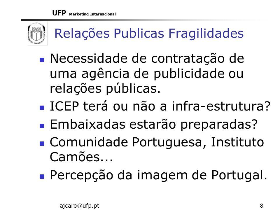 UFP Marketing Internacional ajcaro@ufp.pt8 Relações Publicas Fragilidades Necessidade de contratação de uma agência de publicidade ou relações públicas.