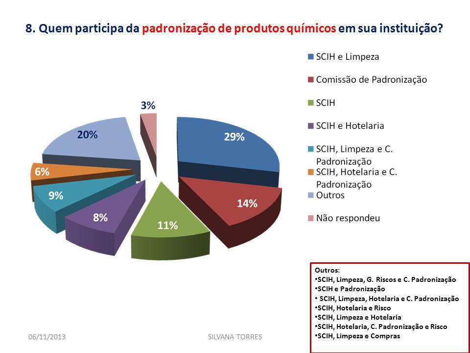 8. Quem participa da padronização de produtos químicos em sua instituição.