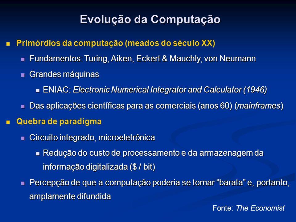 Evolução da Computação Fonte: The Economist Primórdios da computação (meados do século XX) Fundamentos: Turing, Aiken, Eckert & Mauchly, von Neumann Fundamentos: Turing, Aiken, Eckert & Mauchly, von Neumann Grandes máquinas Grandes máquinas ENIAC: Electronic Numerical Integrator and Calculator (1946) ENIAC: Electronic Numerical Integrator and Calculator (1946) Das aplicações científicas para as comerciais (anos 60) (mainframes) Das aplicações científicas para as comerciais (anos 60) (mainframes) Quebra de paradigma Circuito integrado, microeletrônica Circuito integrado, microeletrônica Redução do custo de processamento e da armazenagem da informação digitalizada ($ / bit) Redução do custo de processamento e da armazenagem da informação digitalizada ($ / bit) Percepção de que a computação poderia se tornar barata e, portanto, amplamente difundida Percepção de que a computação poderia se tornar barata e, portanto, amplamente difundida
