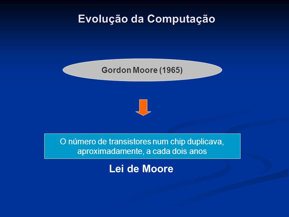 Evolução da Computação Lei de Moore O número de transistores num chip duplicava, aproximadamente, a cada dois anos Gordon Moore (1965)