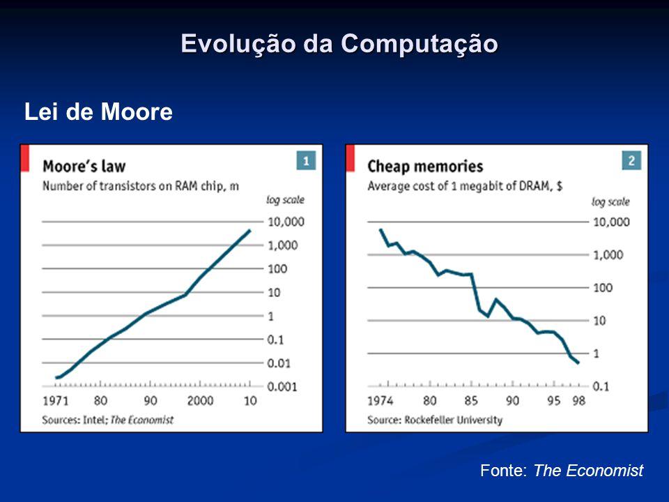 Evolução da Computação Lei de Moore Fonte: The Economist