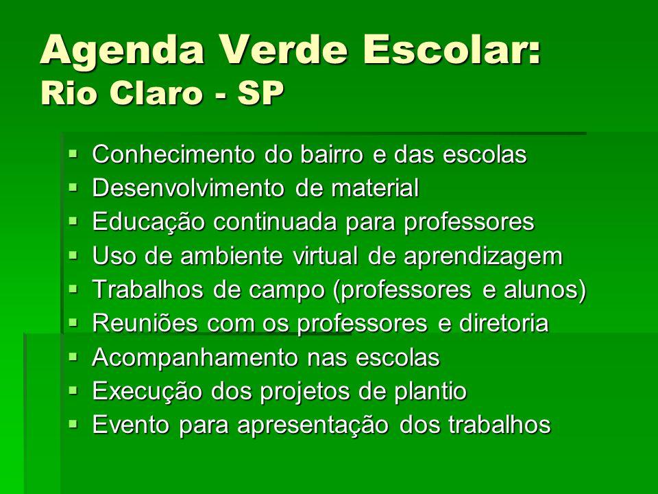 Agenda Verde Escolar: Rio Claro - SP  Conhecimento do bairro e das escolas  Desenvolvimento de material  Educação continuada para professores  Uso