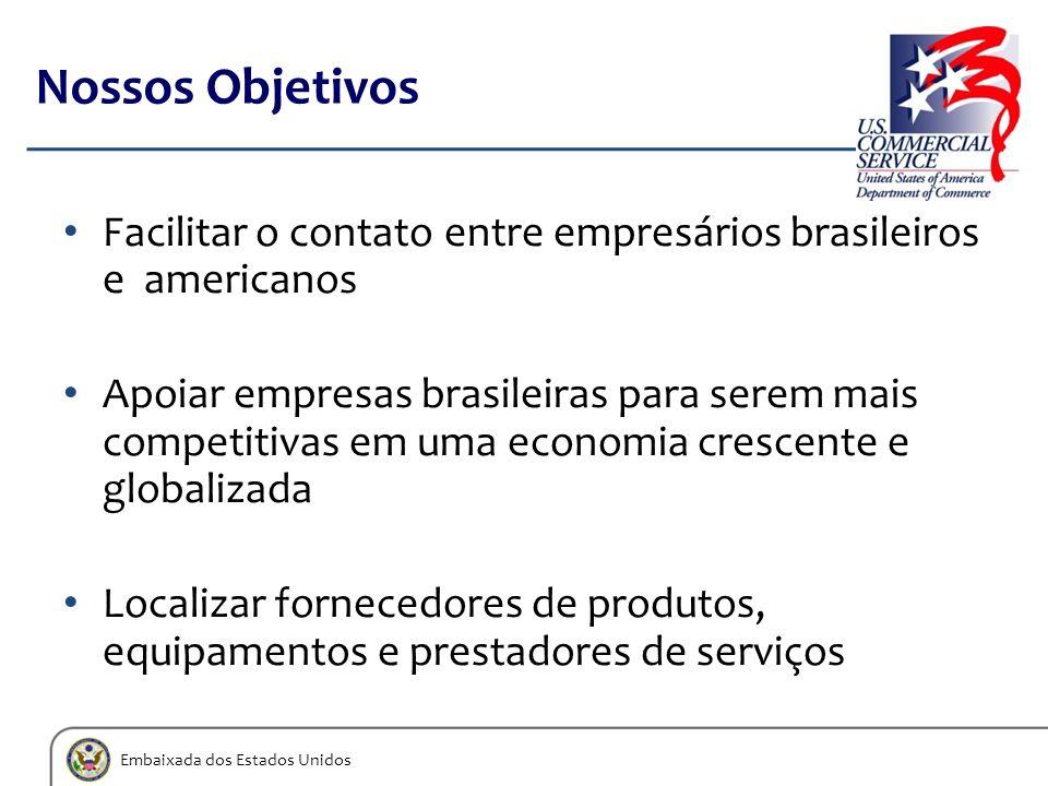 Embaixada dos Estados Unidos Nossos Objetivos Facilitar o contato entre empresários brasileiros e americanos Apoiar empresas brasileiras para serem ma