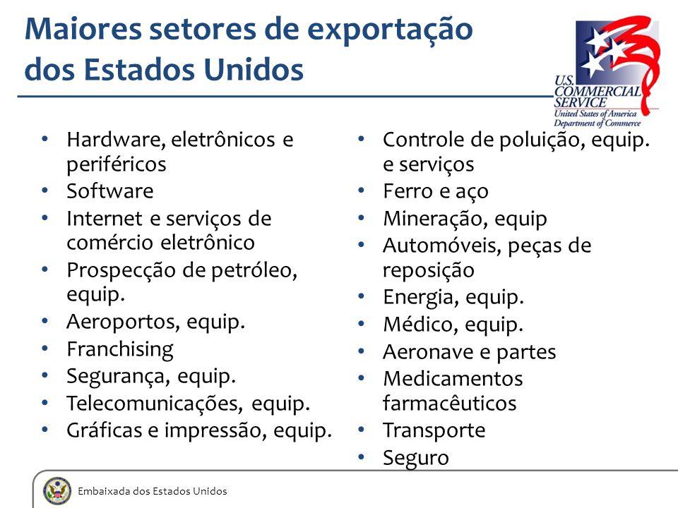 Embaixada dos Estados Unidos Maiores setores de exportação dos Estados Unidos Hardware, eletrônicos e periféricos Software Internet e serviços de comé
