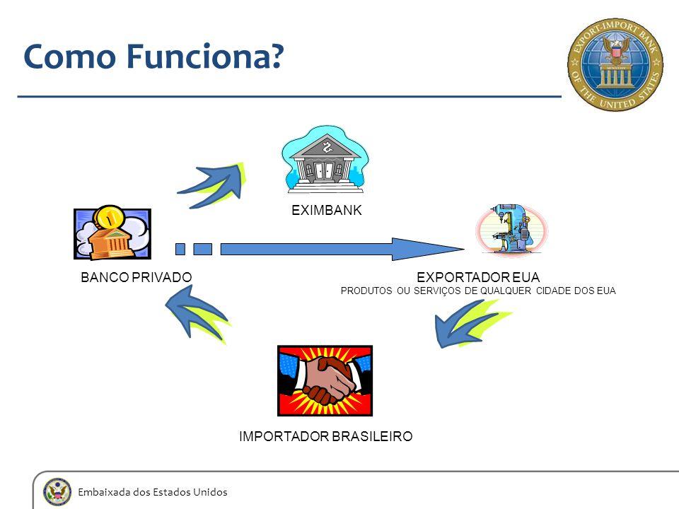 Embaixada dos Estados Unidos Como Funciona? EXIMBANK BANCO PRIVADOEXPORTADOR EUA PRODUTOS OU SERVIÇOS DE QUALQUER CIDADE DOS EUA IMPORTADOR BRASILEIRO