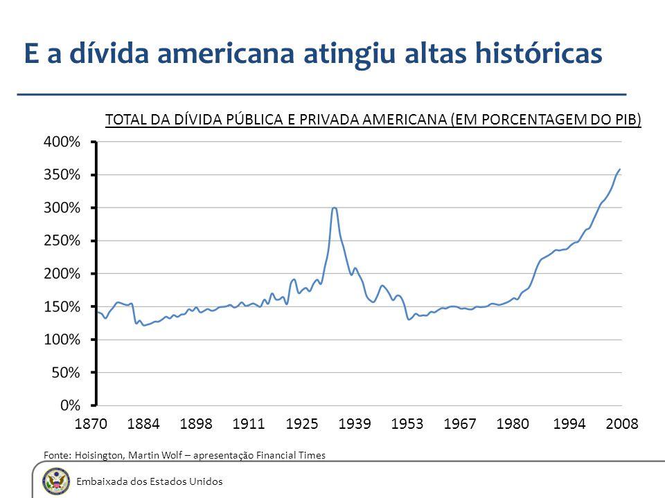 Embaixada dos Estados Unidos E a dívida americana atingiu altas históricas 1870 1884 1898 1911 1925 1939 1953 1967 1980 1994 2008 Fonte: Hoisington, M