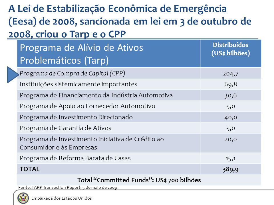 Embaixada dos Estados Unidos A Lei de Estabilização Econômica de Emergência (Eesa) de 2008, sancionada em lei em 3 de outubro de 2008, criou o Tarp e