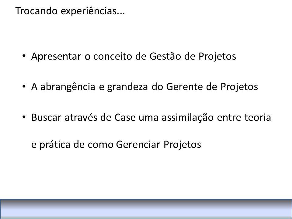 Importância do Gerente de Projetos Fonte: 9º Encontro Internacional de Gerenciamento de Projetos – Estudo de Benchmarking em Gerenciamento de Projetos no Brasil