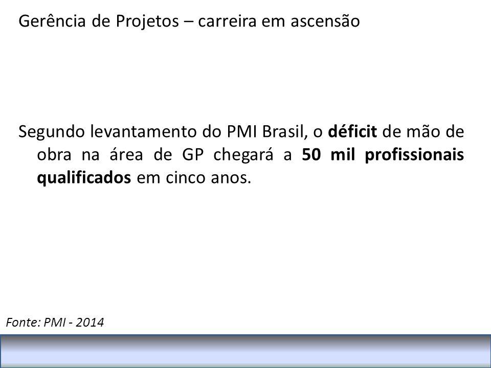 Fonte: PMI - 2014 Segundo levantamento do PMI Brasil, o déficit de mão de obra na área de GP chegará a 50 mil profissionais qualificados em cinco anos.