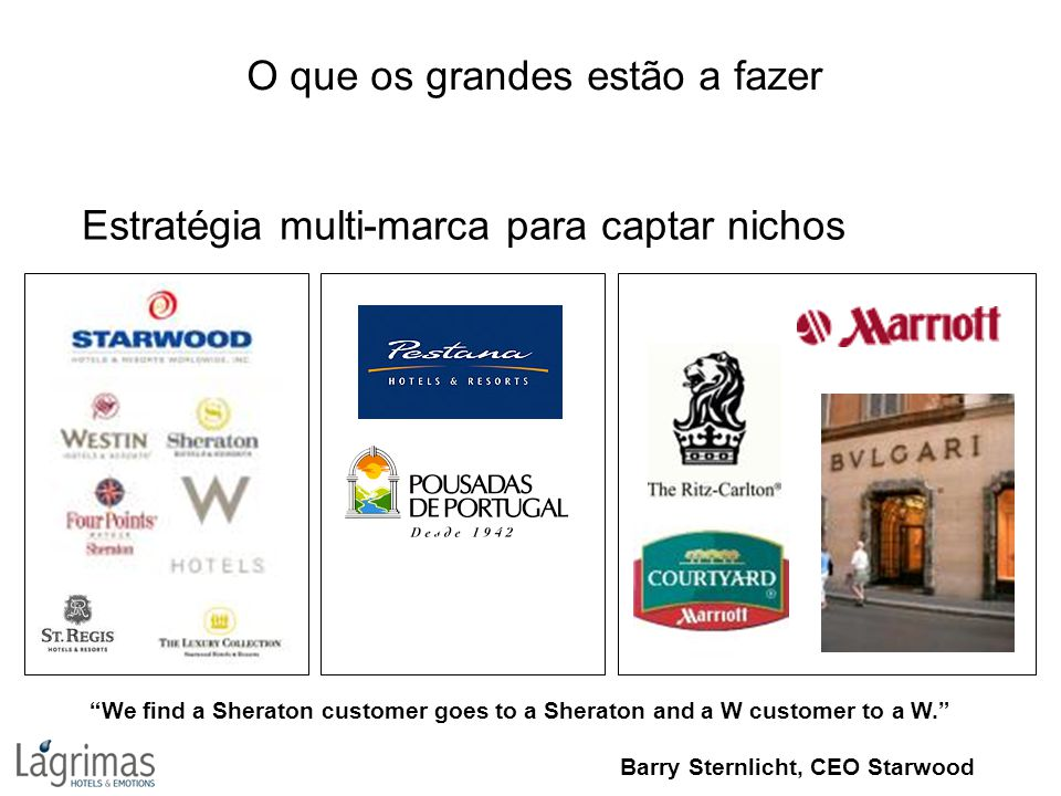 O que os grandes estão a fazer Estratégia multi-marca para captar nichos We find a Sheraton customer goes to a Sheraton and a W customer to a W. Barry Sternlicht, CEO Starwood