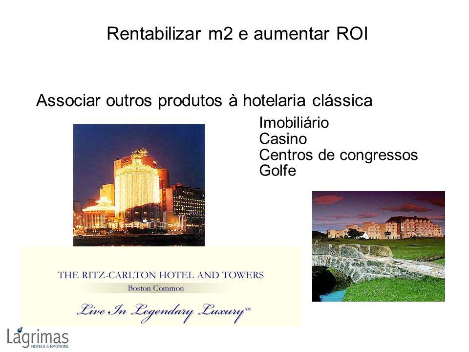Rentabilizar m2 e aumentar ROI Associar outros produtos à hotelaria clássica Imobiliário Casino Centros de congressos Golfe