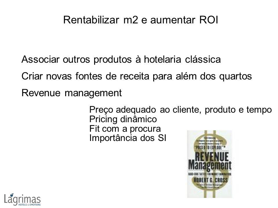 Rentabilizar m2 e aumentar ROI Associar outros produtos à hotelaria clássica Criar novas fontes de receita para além dos quartos Revenue management Preço adequado ao cliente, produto e tempo Pricing dinâmico Fit com a procura Importância dos SI