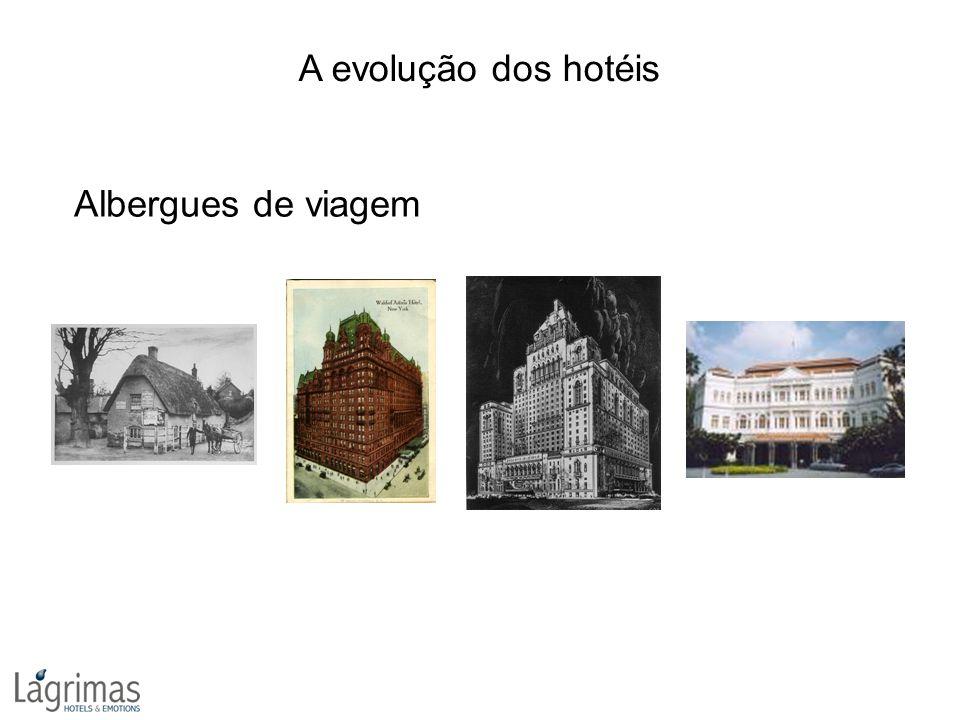 A evolução dos hotéis Albergues de viagem