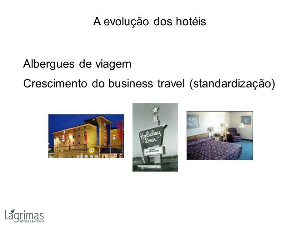 A evolução dos hotéis Albergues de viagem Crescimento do business travel Crescimento do leisure travel (actividades, fitness, spa)