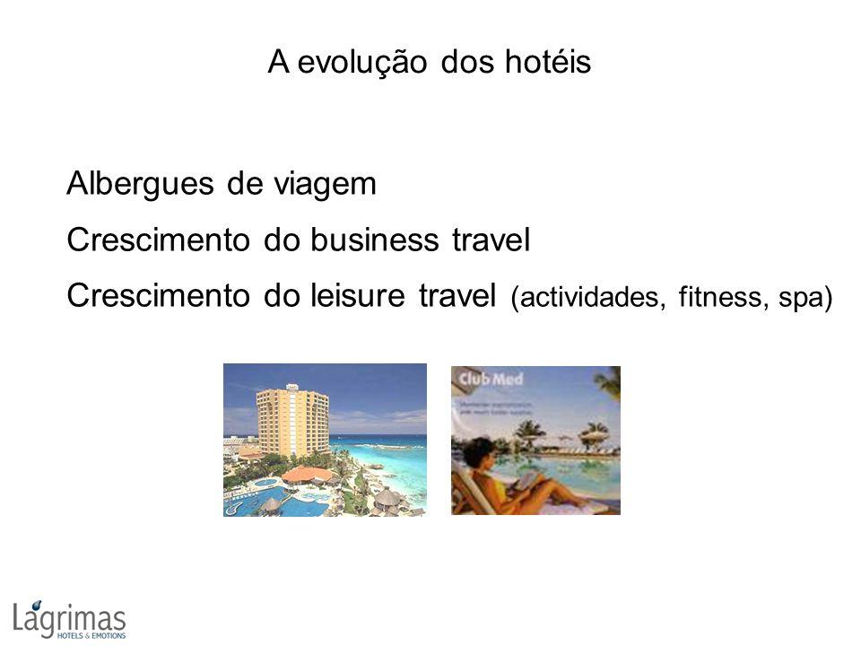 A evolução dos hotéis Albergues de viagem Crescimento do business travel Crescimento do leisure travel Nova realidade: experiências, lifestyles, transformação