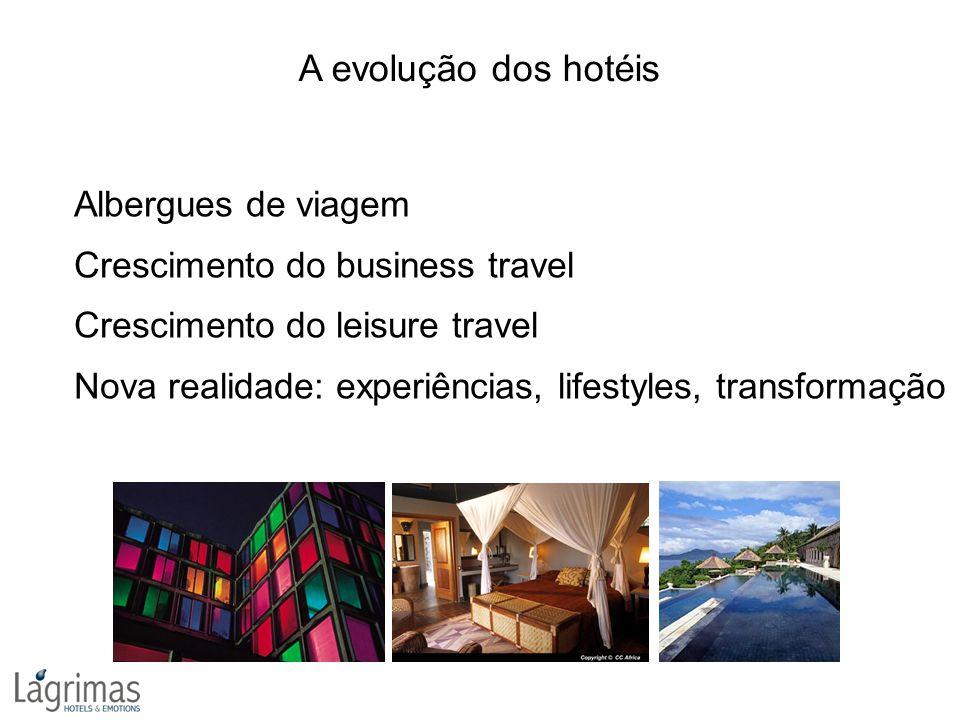 A evolução dos hotéis Albergues de viagem Crescimento do business travel Crescimento do leisure travel Nova realidade: experiências, lifestyles, trans