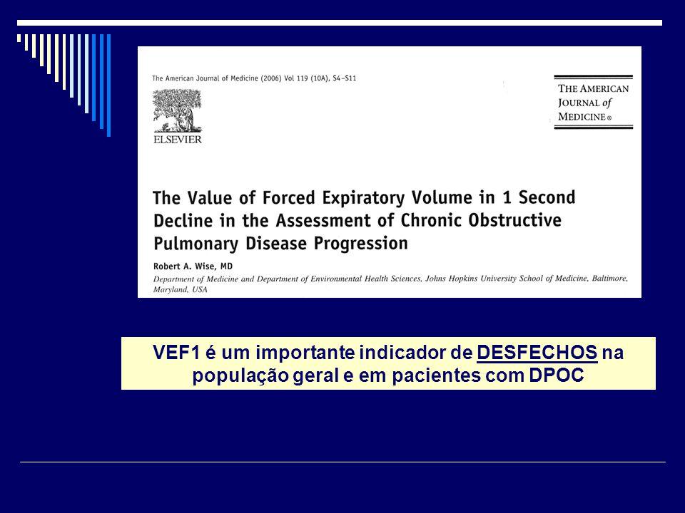 VEF1 é um importante indicador de DESFECHOS na população geral e em pacientes com DPOC