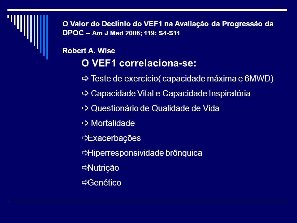 O VEF1 correlaciona-se:  Teste de exercício( capacidade máxima e 6MWD)  Capacidade Vital e Capacidade Inspiratória  Questionário de Qualidade de Vi