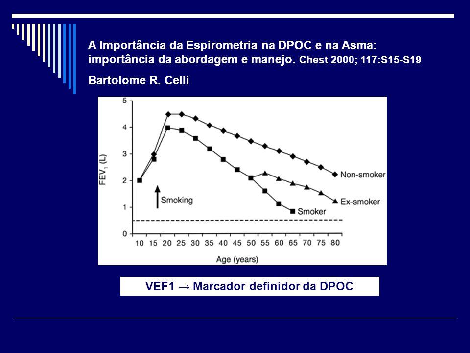 A Importância da Espirometria na DPOC e na Asma: importância da abordagem e manejo. Chest 2000; 117:S15-S19 Bartolome R. Celli VEF1 → Marcador definid