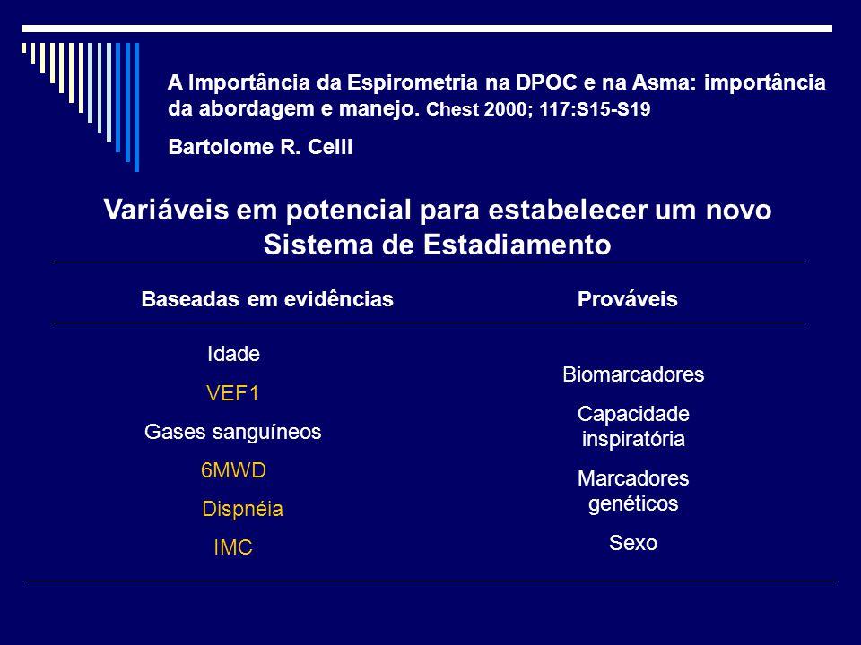 A Importância da Espirometria na DPOC e na Asma: importância da abordagem e manejo. Chest 2000; 117:S15-S19 Bartolome R. Celli Variáveis em potencial