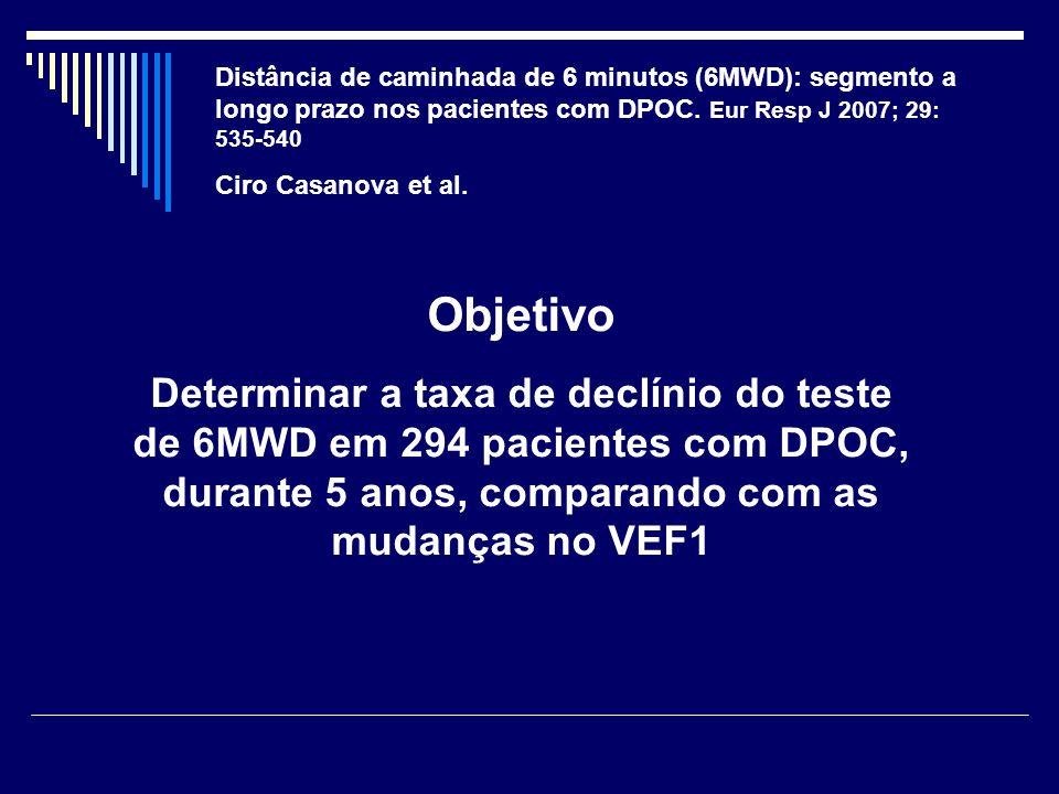 Distância de caminhada de 6 minutos (6MWD): segmento a longo prazo nos pacientes com DPOC. Eur Resp J 2007; 29: 535-540 Ciro Casanova et al. Objetivo