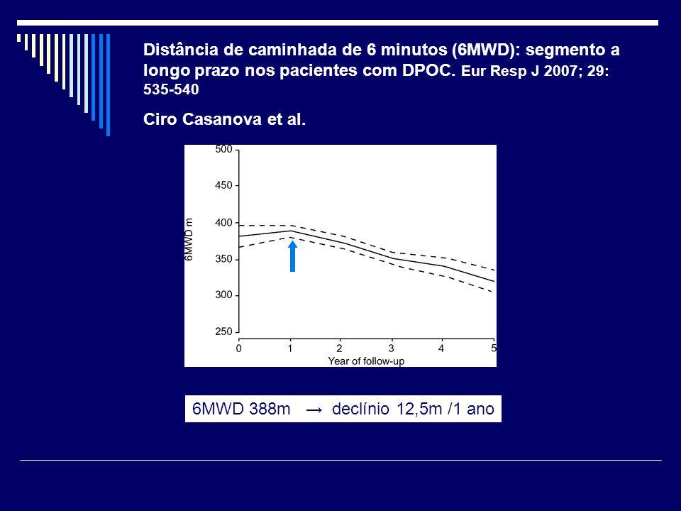 Distância de caminhada de 6 minutos (6MWD): segmento a longo prazo nos pacientes com DPOC. Eur Resp J 2007; 29: 535-540 Ciro Casanova et al. 6MWD 388m
