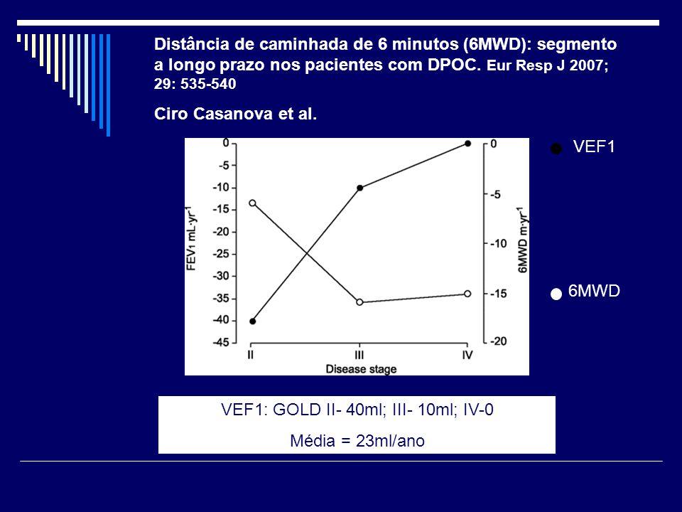Distância de caminhada de 6 minutos (6MWD): segmento a longo prazo nos pacientes com DPOC. Eur Resp J 2007; 29: 535-540 Ciro Casanova et al. VEF1: GOL