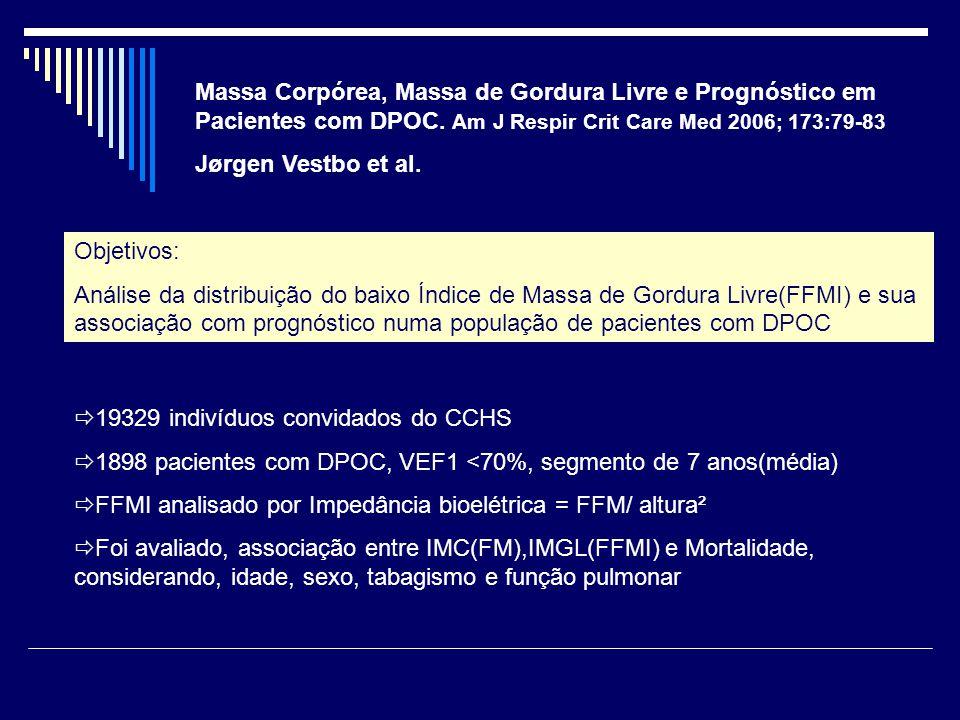 Massa Corpórea, Massa de Gordura Livre e Prognóstico em Pacientes com DPOC. Am J Respir Crit Care Med 2006; 173:79-83 Jørgen Vestbo et al. Objetivos: