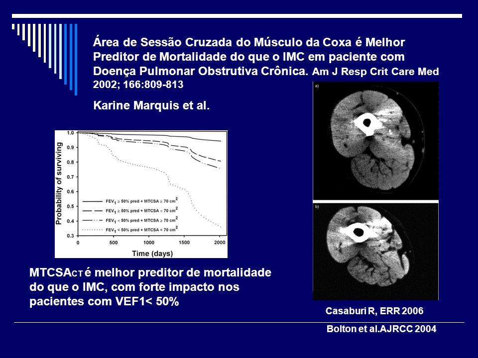 Área de Sessão Cruzada do Músculo da Coxa é Melhor Preditor de Mortalidade do que o IMC em paciente com Doença Pulmonar Obstrutiva Crônica. Am J Resp